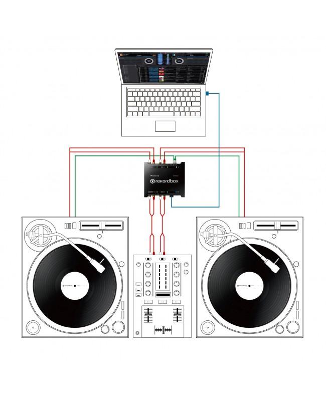 Pioneer DJ INTERFACE 2